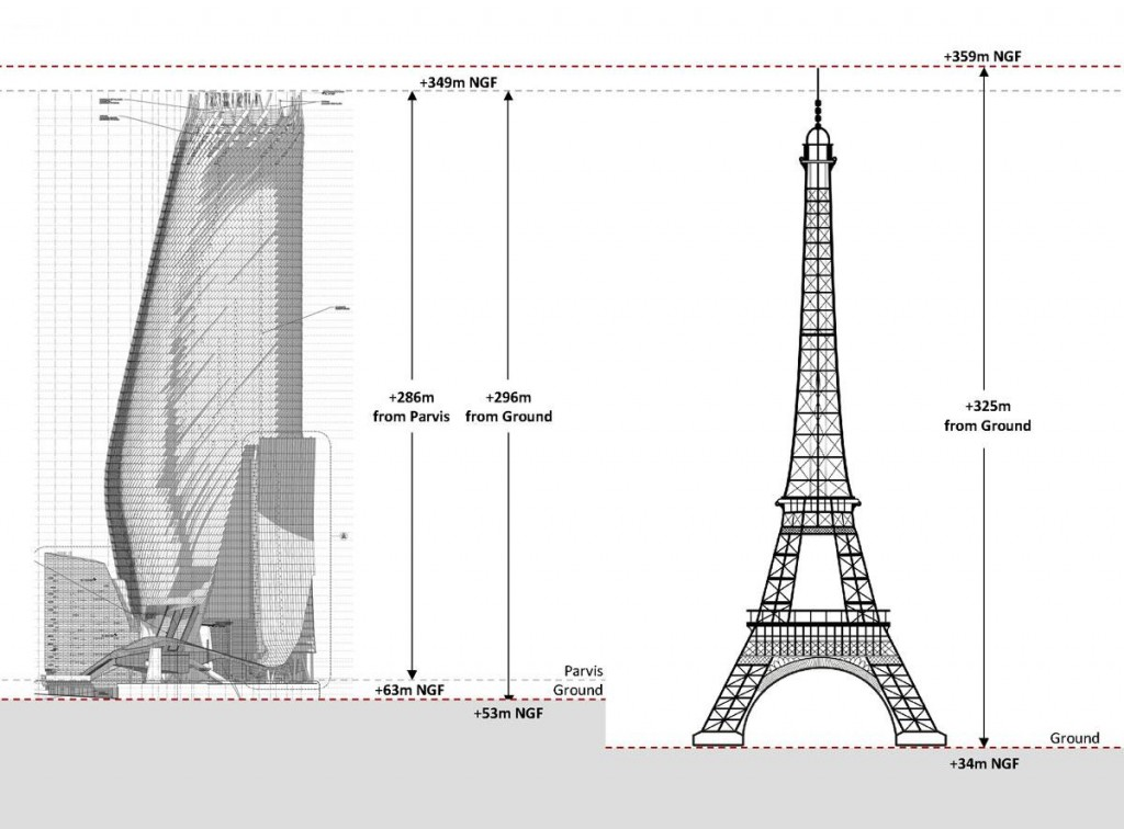 Researchdesign morphosis phare beacon - Dimensions tour eiffel ...