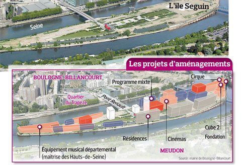 Les projets d'aménagement de l'Île Seguin, à Boulogne-Billancourt