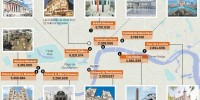 Londres fait de ses musées et théâtres le fer de lance de son attractivité