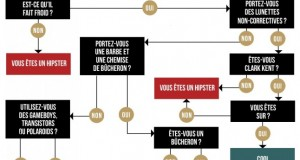 hipster_infographie