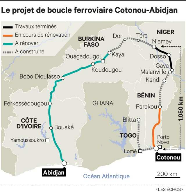 Chemin de Fer Niamey-Cotonou