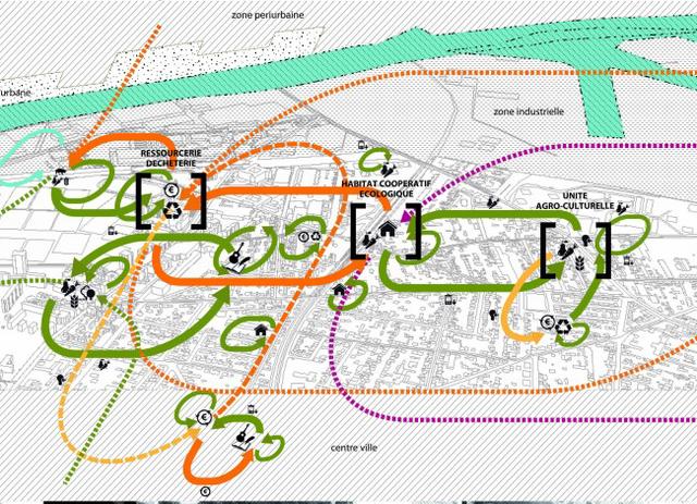 Le projet R-Urban crée à Colombes (92) des circuits courts écologiques, économiques, sociaux et culturels à l'échelle de la ville