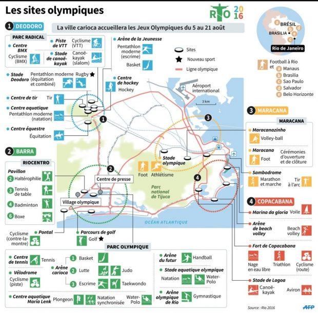 Les-sites-Jeux-Olympiques-Rio_3_1400_1378