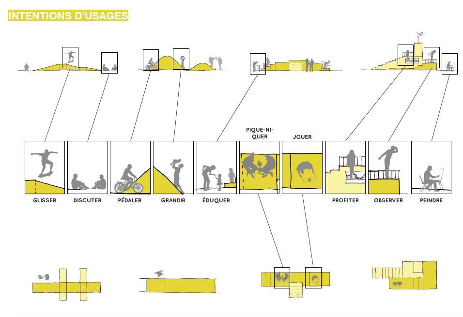 Urbanisme Tactique - Rouen - Source : groupechronos.org