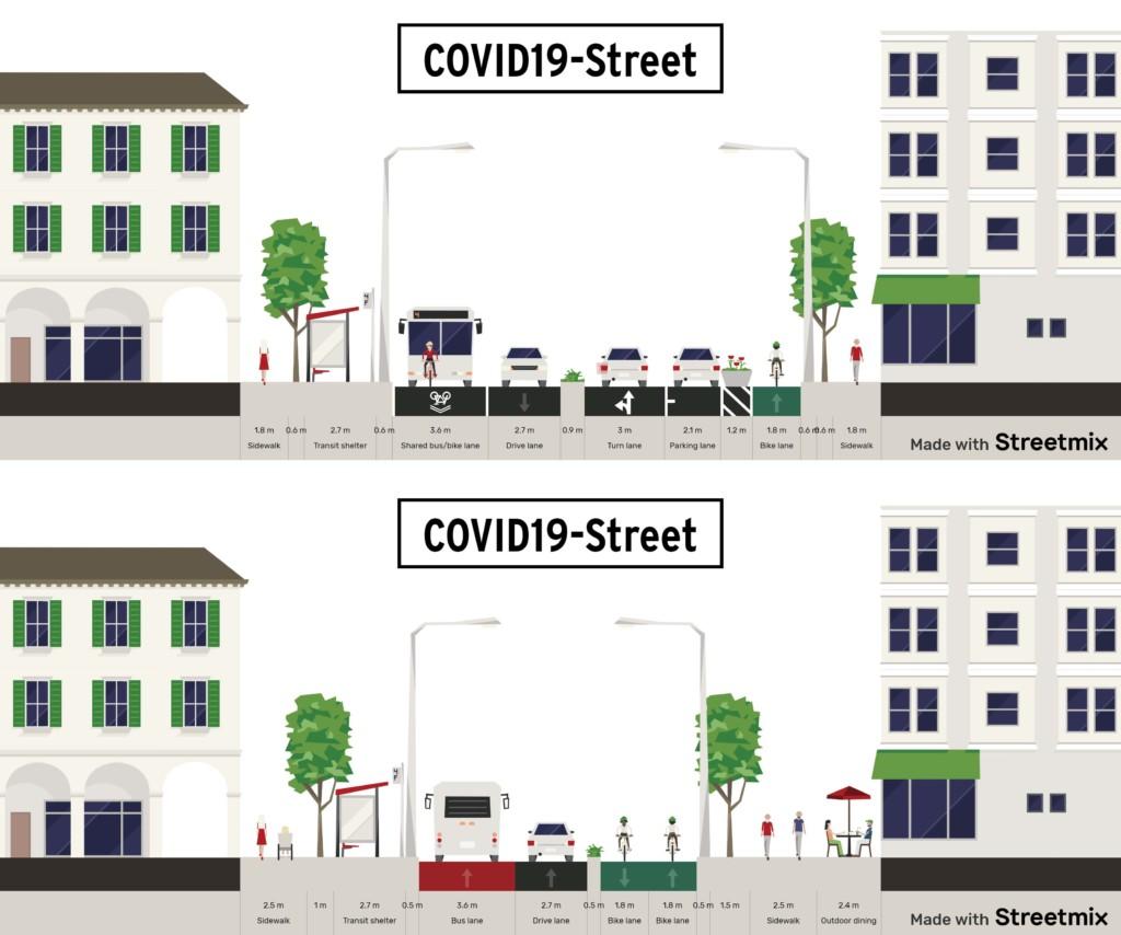 Reconfigurer l'espace public ? - StreetMix